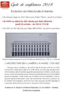 conference-de-nantes-renaissance-evolution-architecturale-a-nantes-du-18-eme-au-debut-19-eme-siecles