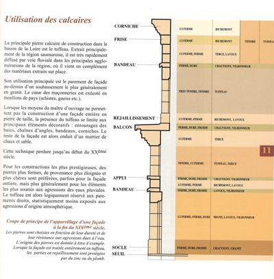 nantes-renaissance-entretien-et-restauration-des-batiments-anciens-en-pierre-calcaire-1994-11
